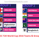 ICC T20 World Cup 2016 Teams & Groups