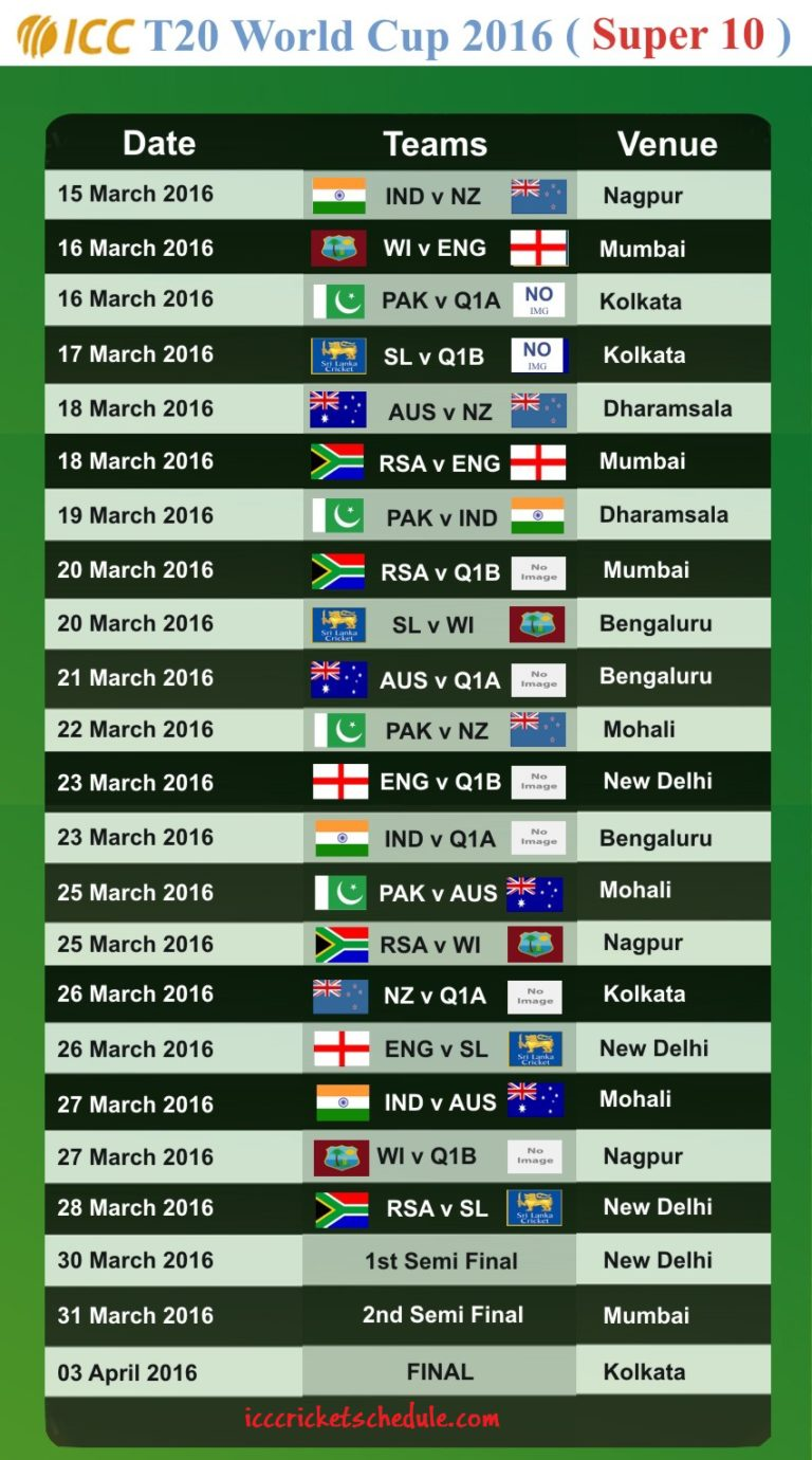 icc t20 world cup 2016 schedule download pdf