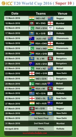Pic of a world cup schedule 2020 cricket t20 date and time