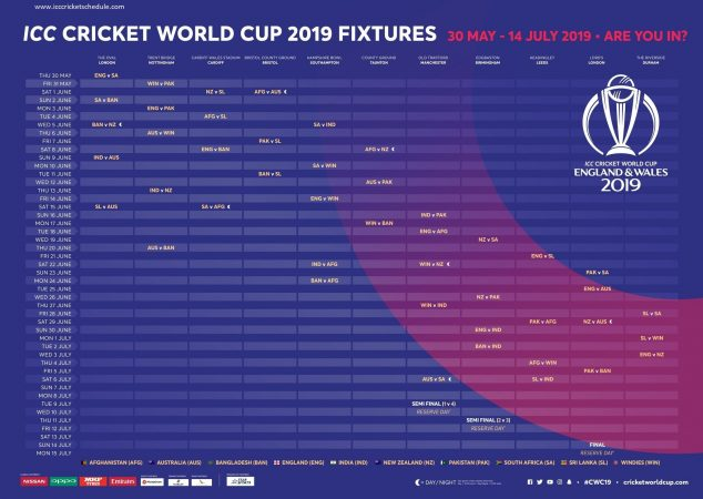 ICC World Cup 2019 Schedule, Team, Venue, Time Table, PDF