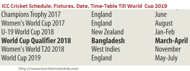 Icc Champions Trophy 2019 Schedule Time Table Important ICC Cricket Event and Schedule till World Cup 2019   ICC