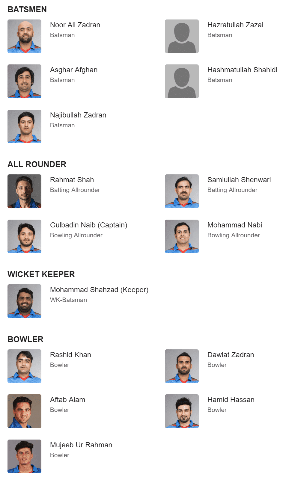 Afghanistan team squad for cricket world cup 2019
