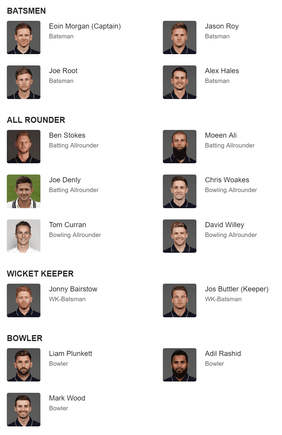 England team squad for cricket world cup 2019