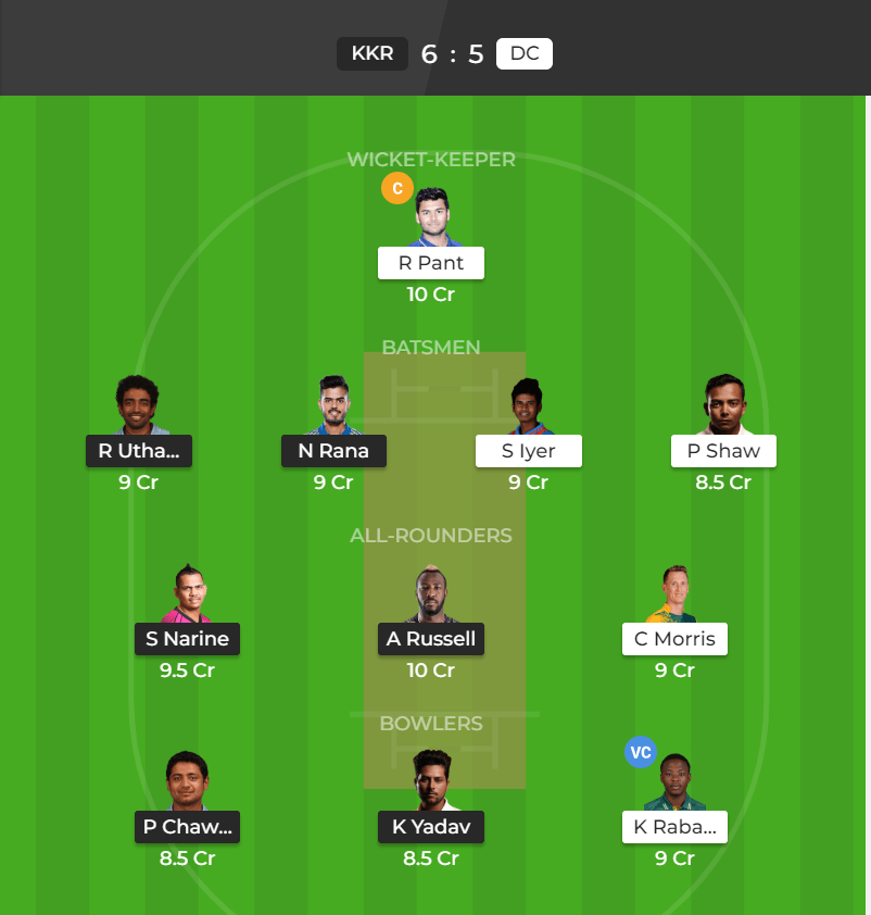 IPL 2019 Match 26 KKR vs DC Dream11 Team