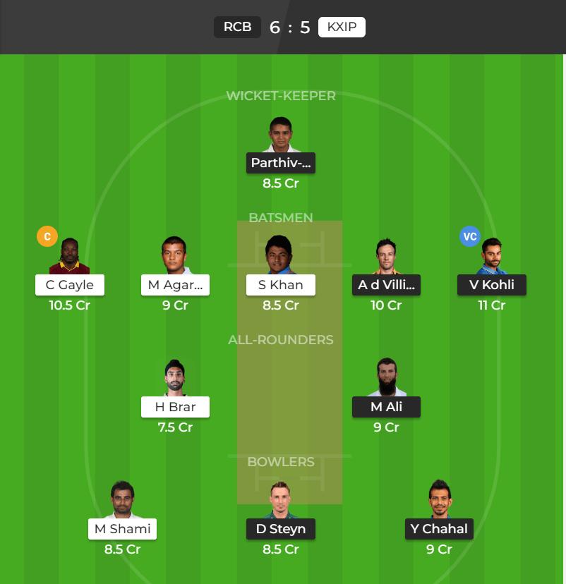 IPL2019 Match 43, RCB vs KXIP Dream11 Team