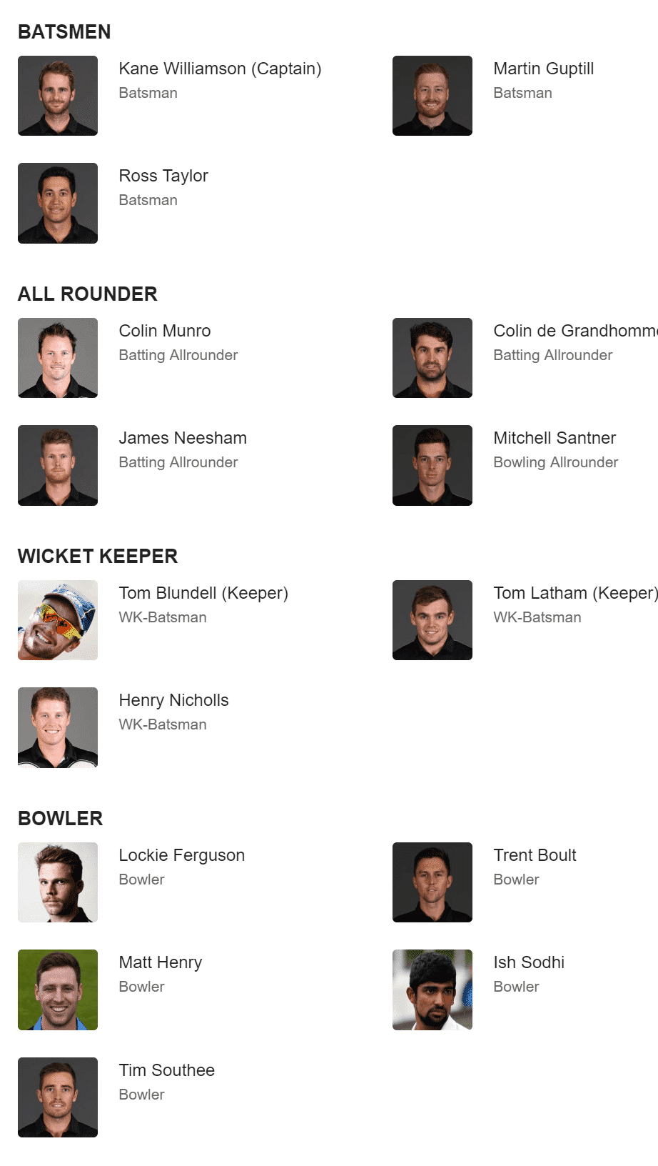 New Zealand team squad for cricket world cup 2019
