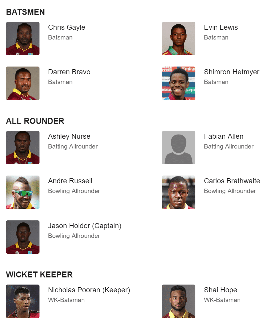 West Indies team squad for cricket world cup 2019