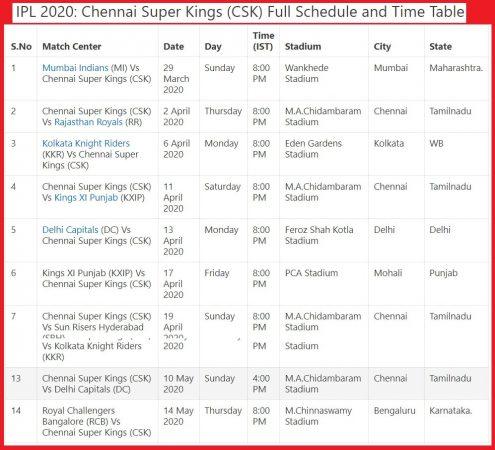 Vivo Ipl 2020 Schedule Team Venue Time Table Pdf Point Table