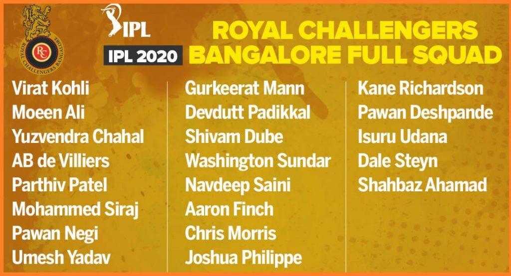 RCB IPL2020 Team Members