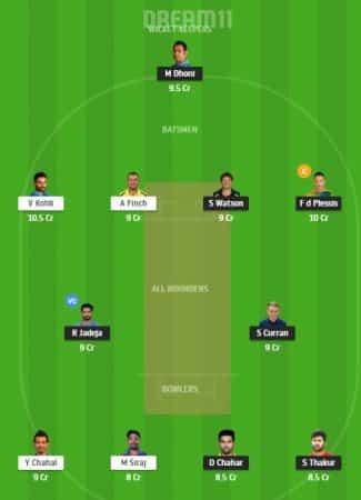 CSK Vs RCB Drem11 Team 1