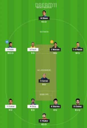 CSK Vs RCB Drem11 Team 4
