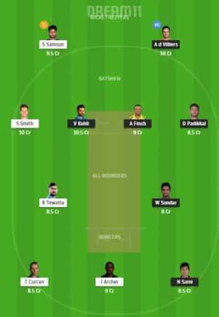 RCB Vs RR : DREAM11 Team