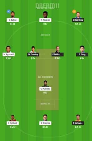 SRH Vs KXIP Dream11 Team 3